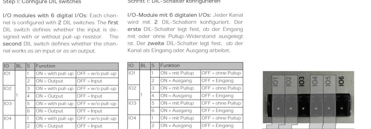 Kurzanleitung_DEC2000_mit_Link-Schildknecht-AG