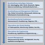 Schildknecht_FA-RBS2016_4_IoT-Support