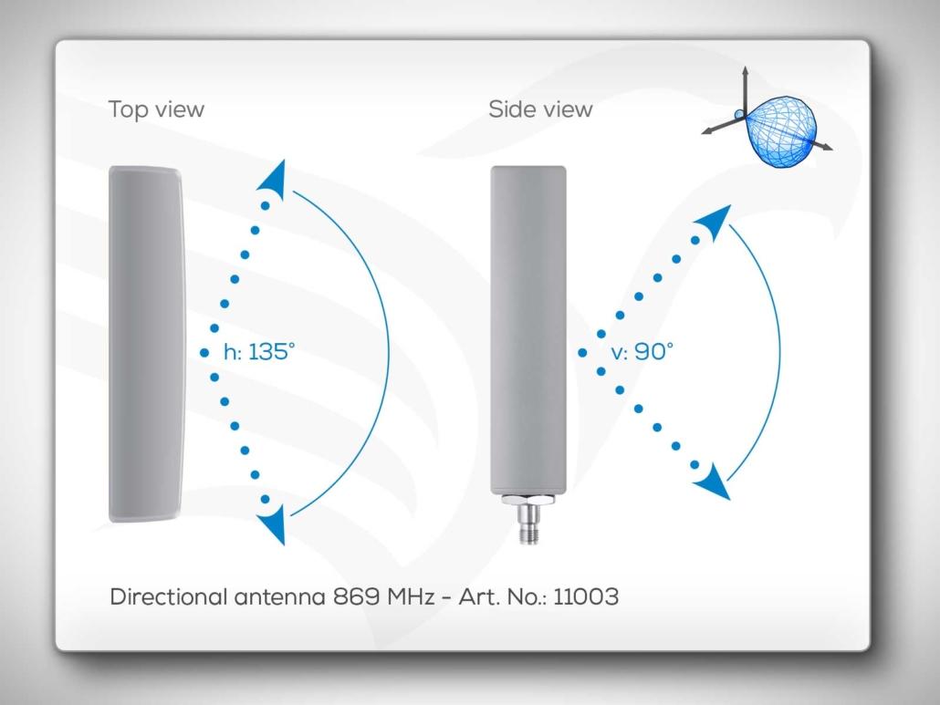 Directional Antenna 869 MHz Art. No.: 11003