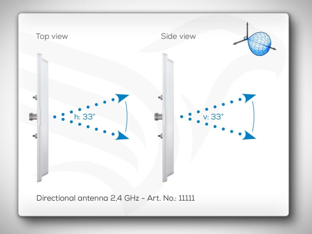 Directional Antenna 2,4 GHz Art. No.: 11111