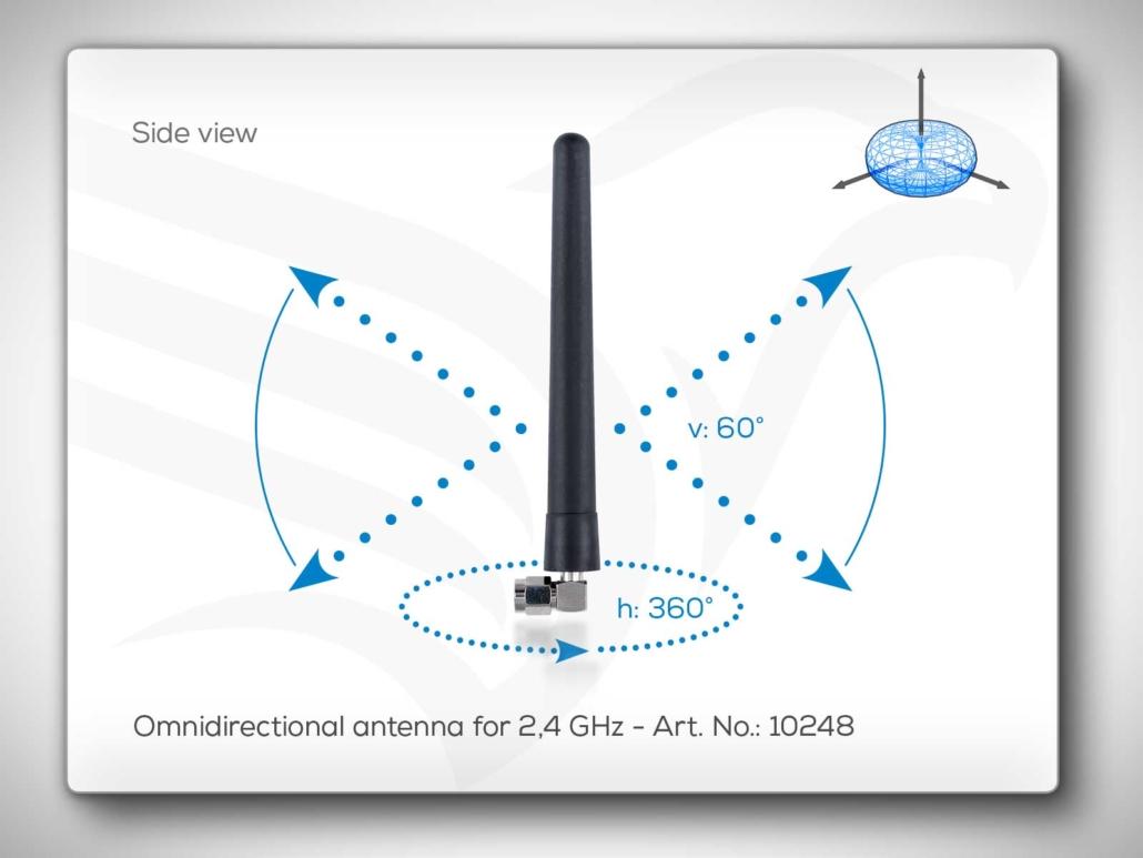 Omnidirectional Antenna 2,4 GHz Art. No.: 10248