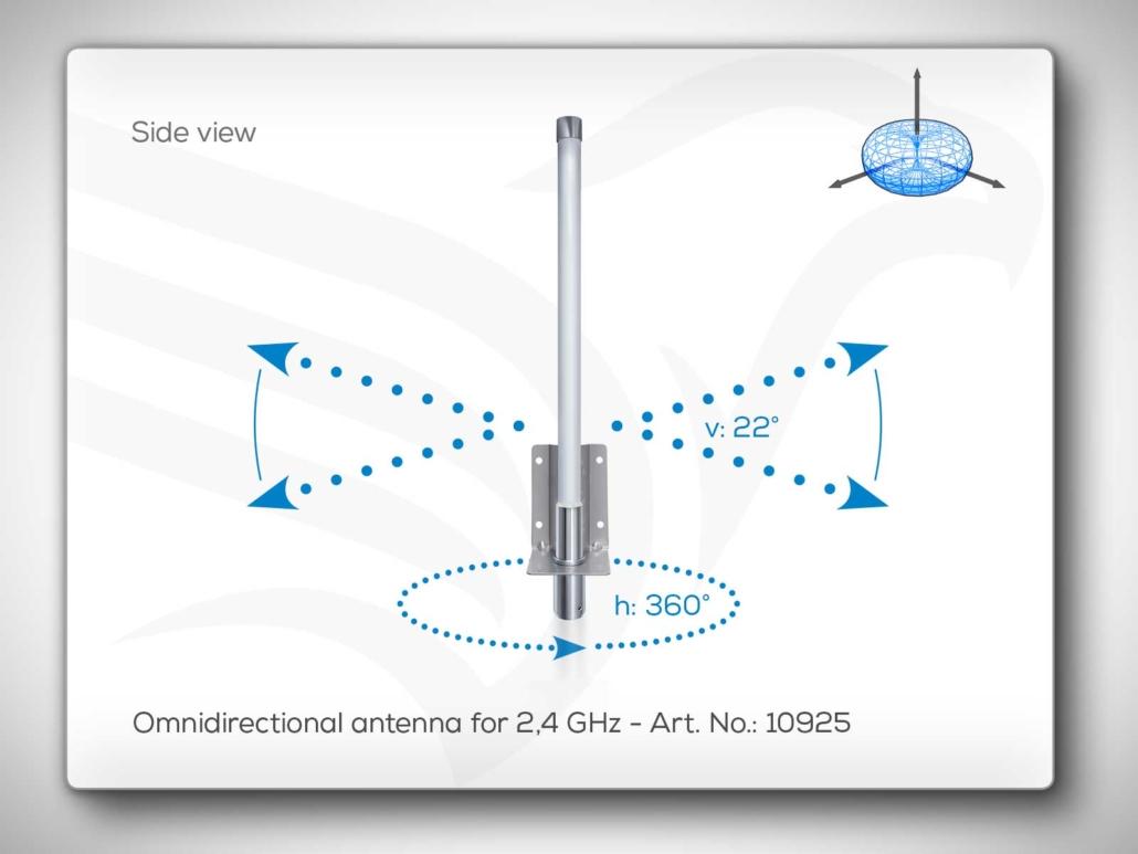 Omnidirectional Antenna 2,4 GHz Art. No.: 10925