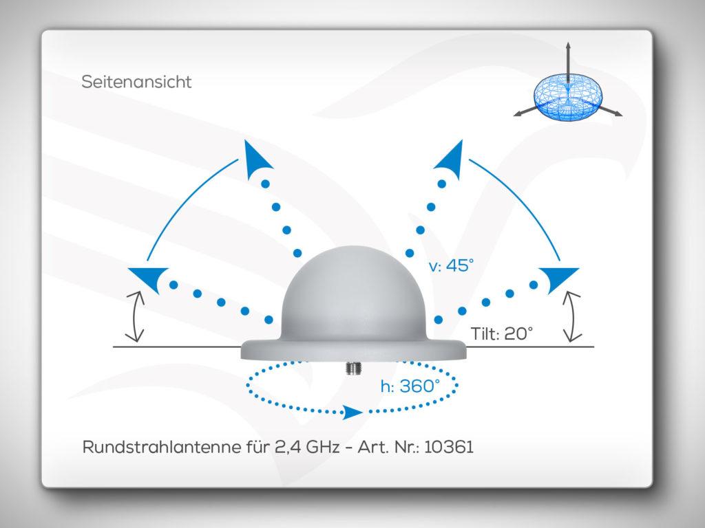 Rundstrahlantenne 2,4 GHz Art. Nr.: 10361