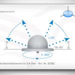 Rundstrahlantenne 10361 2,4 GHz