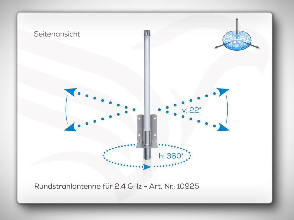Rundstrahlantenne 10925 für 2,4 GHz