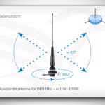 Rundstrahlantenne für 869 MHz