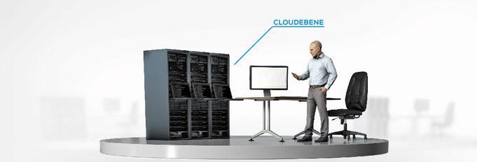 Wireless Sensor Netzwerk • Cloudebene