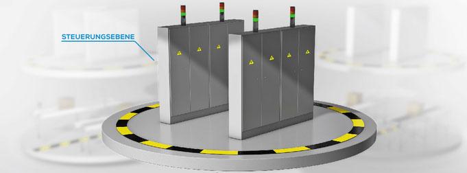 Wireless Sensor Netzwerk • Steuerungsebene