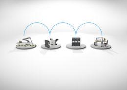 Plattform Industrie 4.0 • IoT und M2M Lösungen