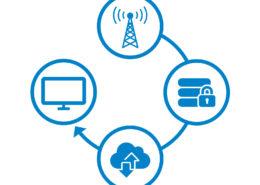 Cloud-System • Um Daten von einer Maschine an den Hersteller zu übermitteln, eignet sich am besten der Mobilfunk, da der Endkunde vor Ort weder externe Zugriffe über seine IT-Infrastruktur konfigurieren muss, noch eines Internets bedarf.