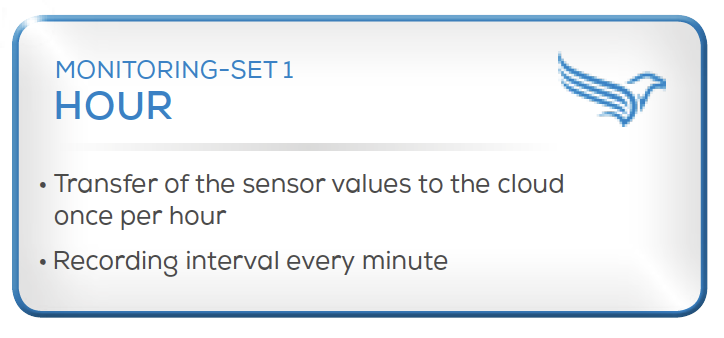 Condition Monitoring System - Set 1 • Transfer of the sensor values to the cloud once per hour • Recording interval every minute