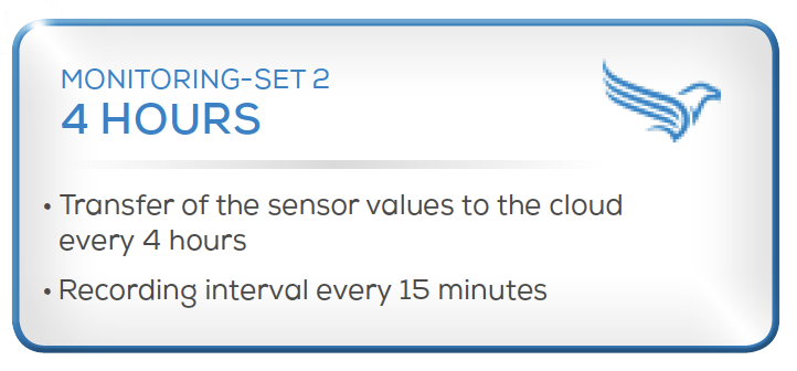 Condition Monitoring System - Set 2 • Transfer of the sensor values to the cloud every 4 hours • Recording interval every 15 minutes