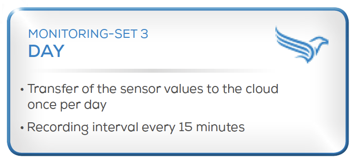 Condition Monitoring System - Set 3 • Transfer of the sensor values to the cloud once per day • Recording interval every 15 minutes