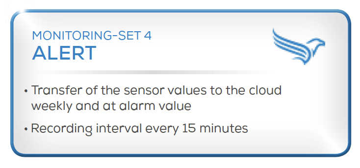 Condition Monitoring System - Set 4 • Transfer of the sensor values to the cloud weekly and at alarm value • Recording interval every 15 minutes