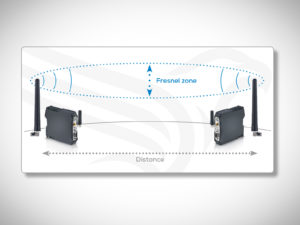 antenna technology pdf