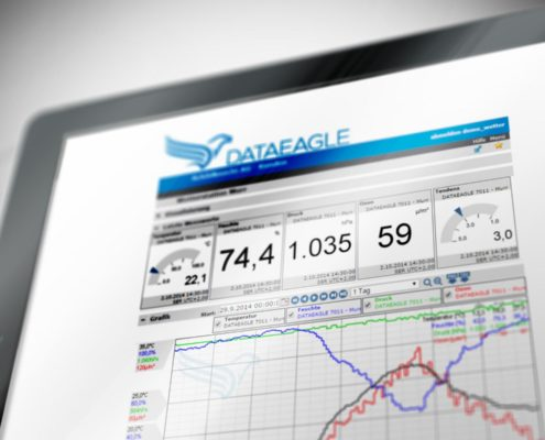 Device Cloud • Interface DATAEAGLE Portal for worldwide connectivity to your machines (IoT, M2M)