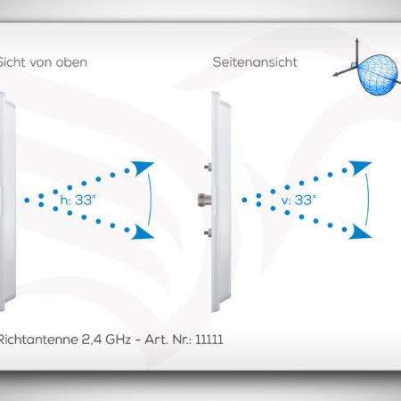 Richtantenne 11111 für 2,4 GHz