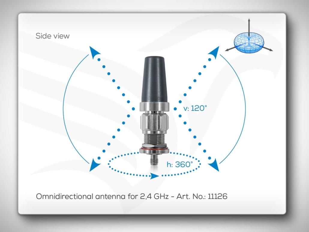 Omnidirectional Antenna 2,4 GHz Art. No.: 11126