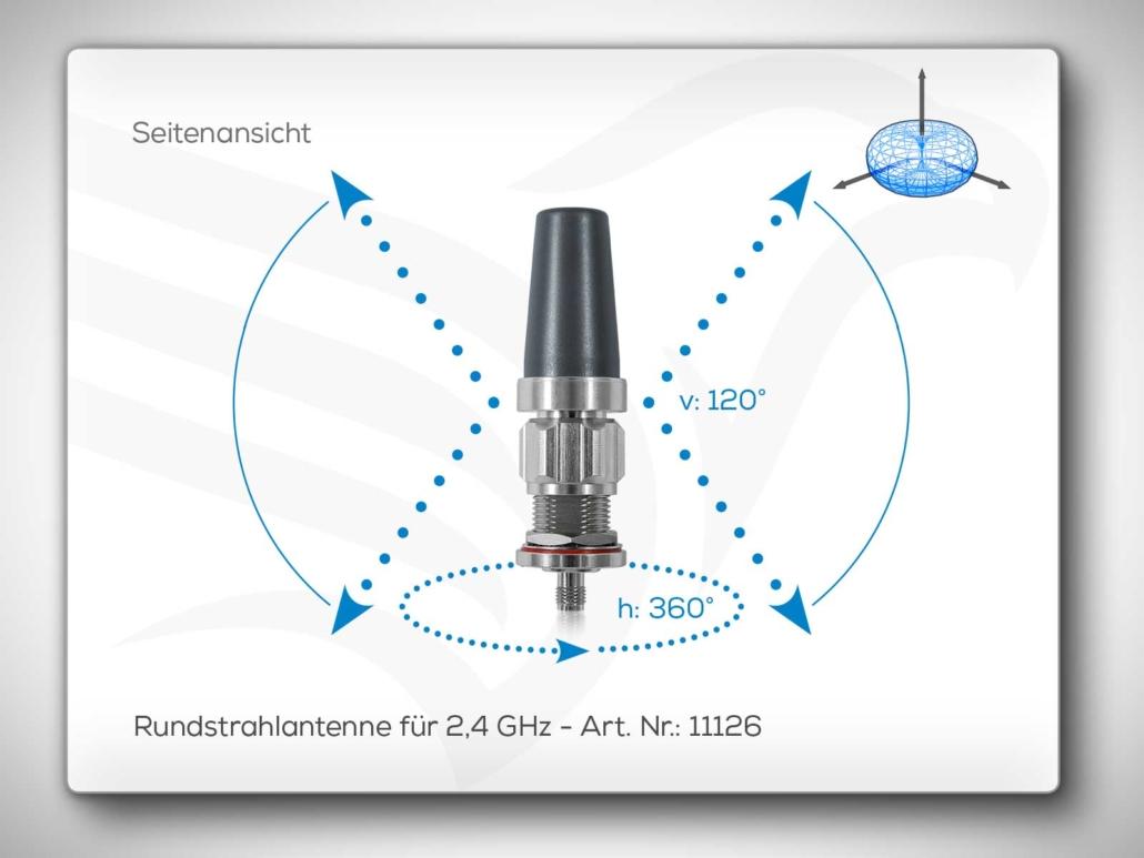 Rundstrahlantenne 2,4 GHz Art. Nr.: 11126