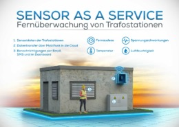 Sensor as a Service Business Modell: Fernüberwachung von Trafostationen / Umspannstationen