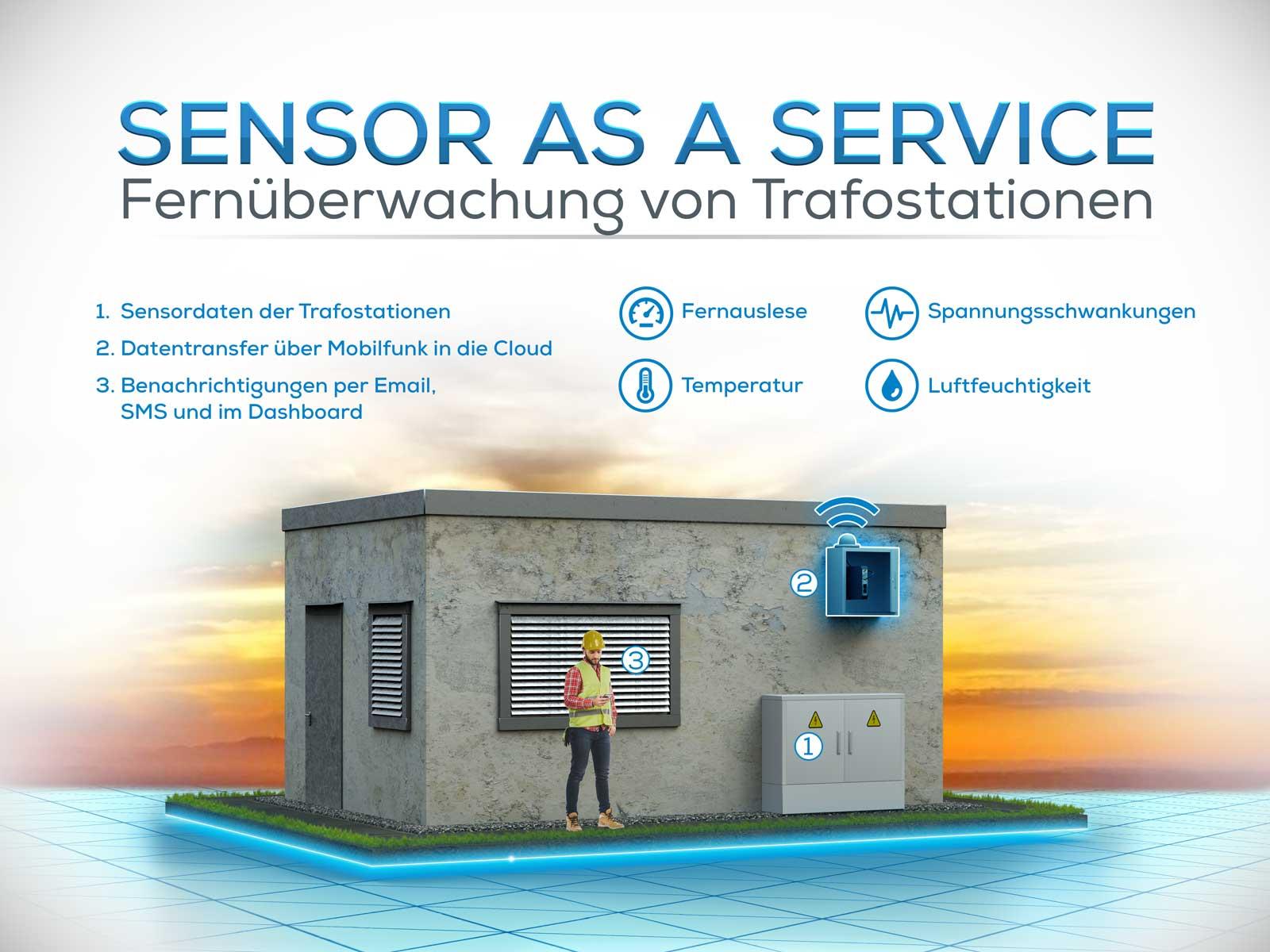 Sensor as a Service Business Modell: Fernüberwachung von Trafostationen / Umspannstationen