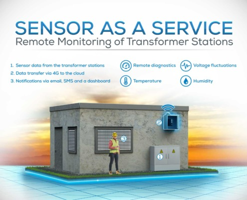 Sensor as a Service Business Model: Remote Monitoring of Transformer Stations